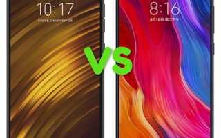 Xiaomi Poco F1 vs Xiaomi Mi 8 — битва флагманов