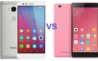 Какой телефон лучше: Honor или Xiaomi