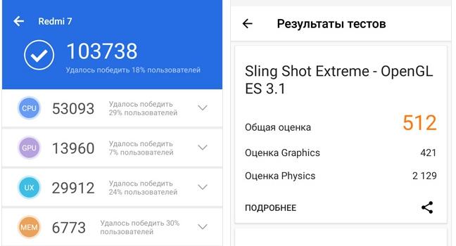Итог тестирование Xiaomi Redmi 7