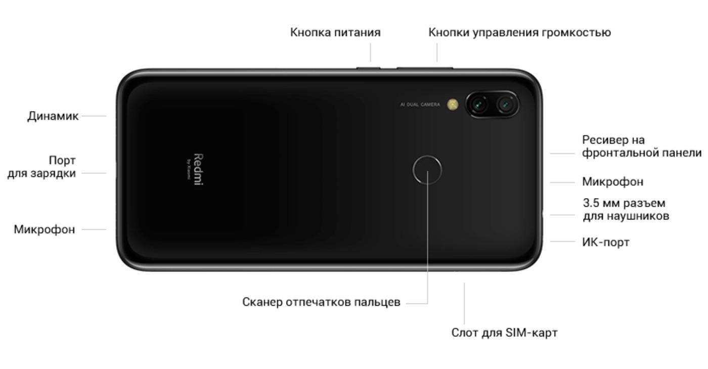 Xiaomi Redmi 7 управление