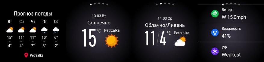 Экран отображения погоды