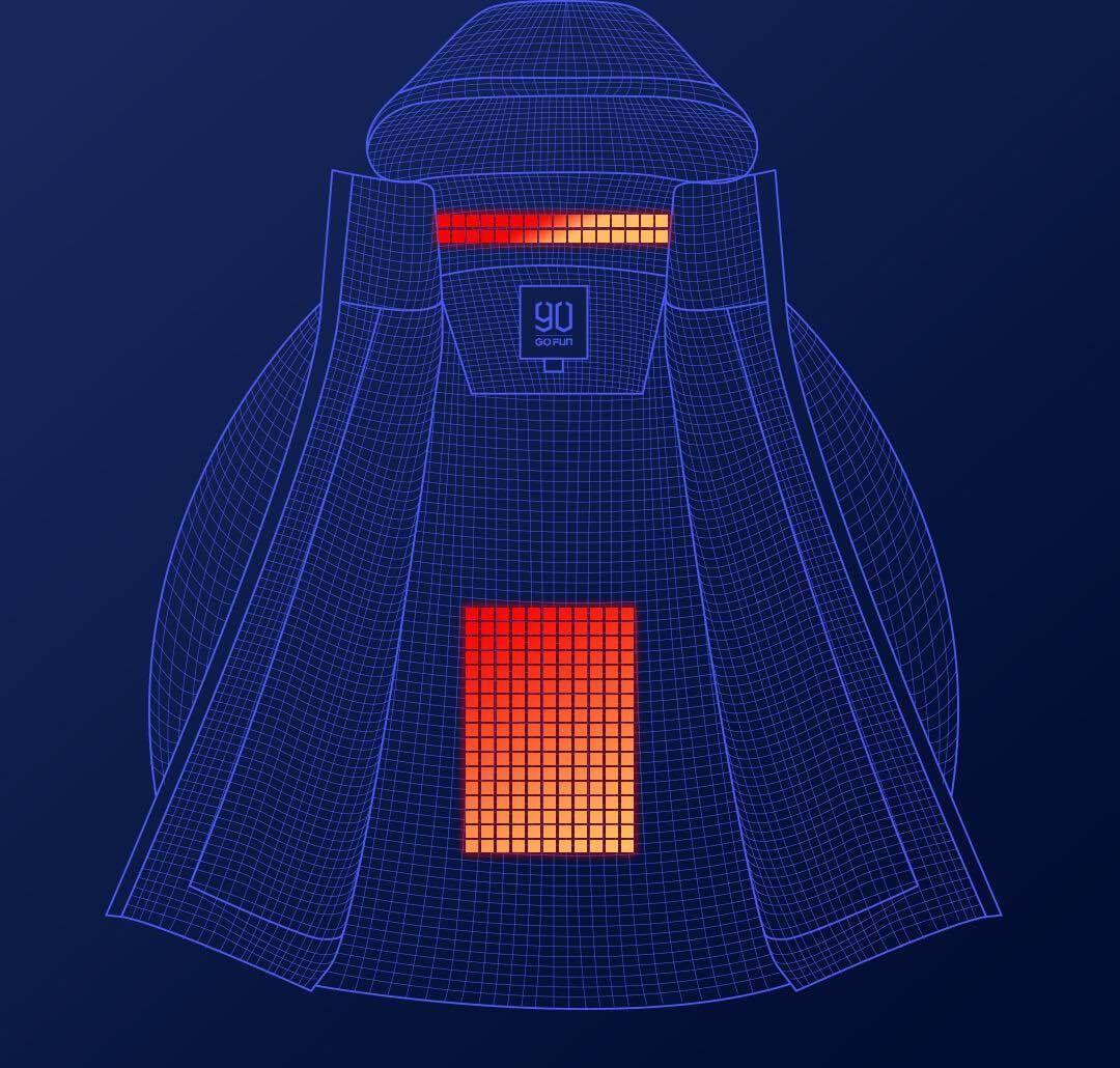 Схема подогрева куртки