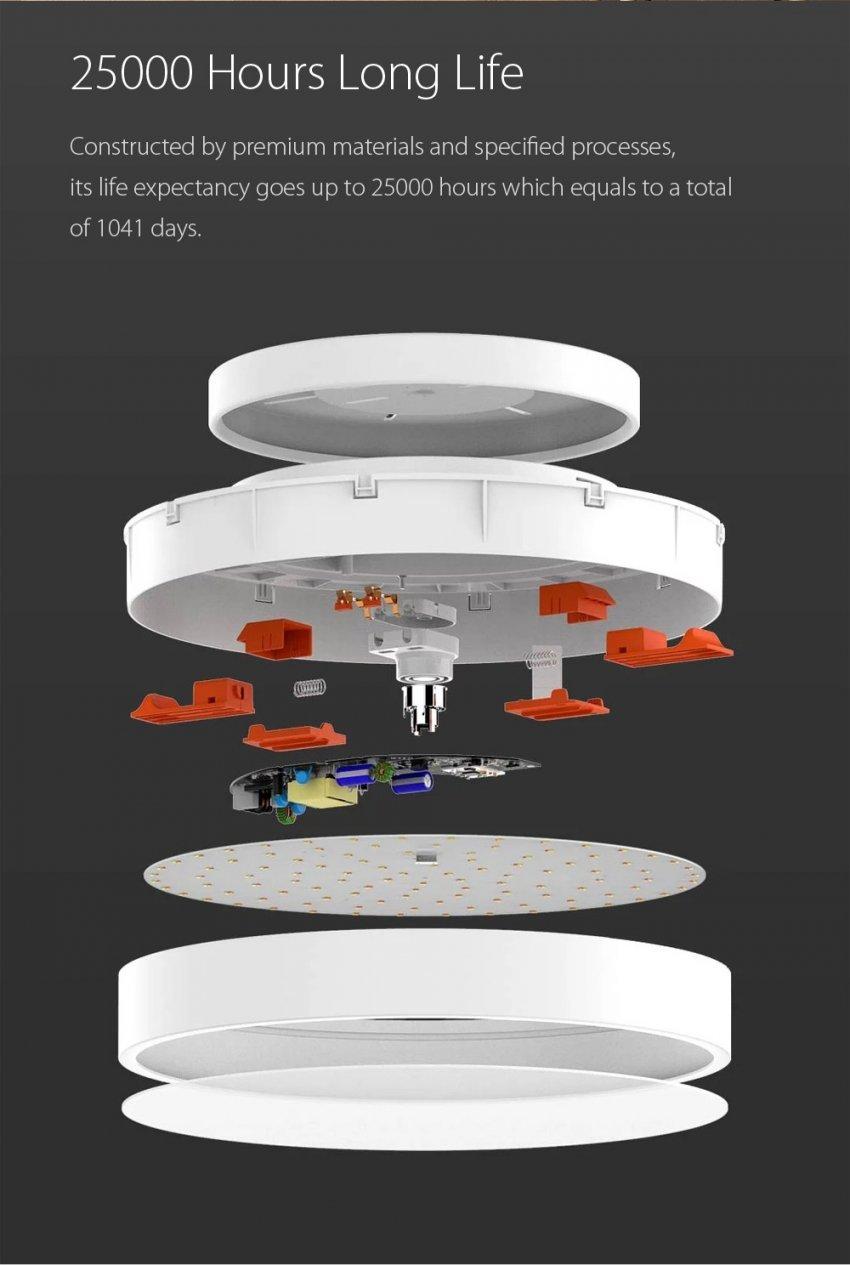 Промо фото внутренней начинки светильника