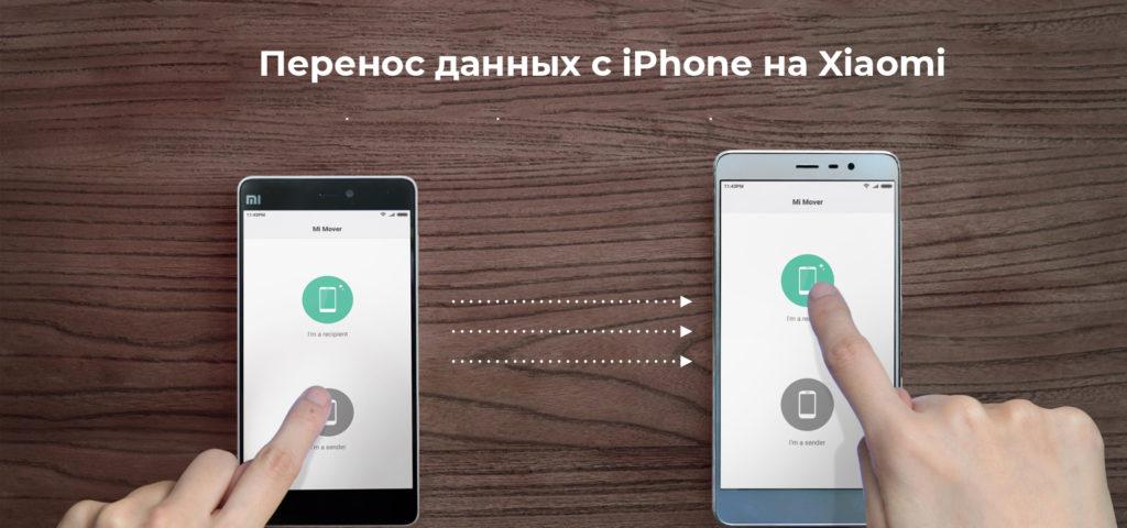 Перенос данных с iPhone на Xiaomi