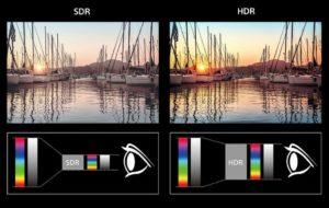 HDR повышает яркость и насыщенность изображения